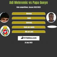 Adi Mehremic vs Papa Gueye h2h player stats