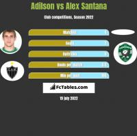 Adilson vs Alex Santana h2h player stats