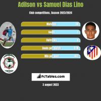 Adilson vs Samuel Dias Lino h2h player stats