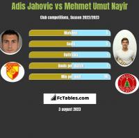 Adis Jahovic vs Mehmet Umut Nayir h2h player stats