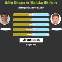 Adłan Kacajew vs Vladislav Nikiforov h2h player stats