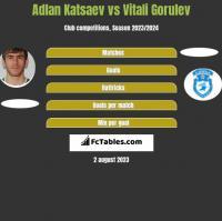 Adłan Kacajew vs Vitali Gorulev h2h player stats