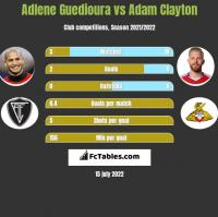 Adlene Guedioura vs Adam Clayton h2h player stats