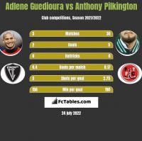 Adlene Guedioura vs Anthony Pilkington h2h player stats