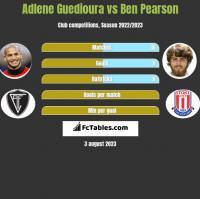 Adlene Guedioura vs Ben Pearson h2h player stats