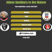 Adlene Guedioura vs Ben Watson h2h player stats