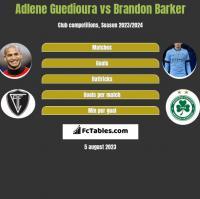 Adlene Guedioura vs Brandon Barker h2h player stats