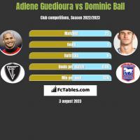 Adlene Guedioura vs Dominic Ball h2h player stats