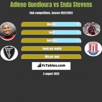 Adlene Guedioura vs Enda Stevens h2h player stats