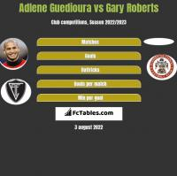 Adlene Guedioura vs Gary Roberts h2h player stats