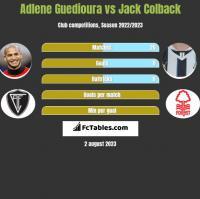 Adlene Guedioura vs Jack Colback h2h player stats