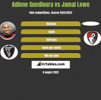 Adlene Guedioura vs Jamal Lowe h2h player stats
