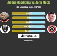 Adlene Guedioura vs John Fleck h2h player stats