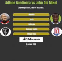 Adlene Guedioura vs John Obi Mikel h2h player stats