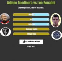 Adlene Guedioura vs Leo Bonatini h2h player stats