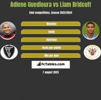 Adlene Guedioura vs Liam Bridcutt h2h player stats