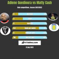 Adlene Guedioura vs Matty Cash h2h player stats