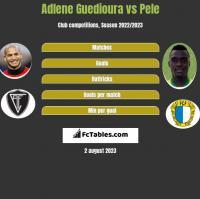 Adlene Guedioura vs Pele h2h player stats