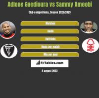 Adlene Guedioura vs Sammy Ameobi h2h player stats