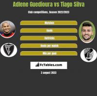 Adlene Guedioura vs Tiago Silva h2h player stats