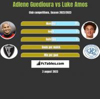 Adlene Guedioura vs Luke Amos h2h player stats