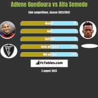 Adlene Guedioura vs Alfa Semedo h2h player stats