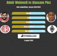 Admir Mehmedi vs Alassane Plea h2h player stats