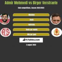 Admir Mehmedi vs Birger Verstraete h2h player stats