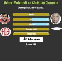 Admir Mehmedi vs Christian Clemens h2h player stats