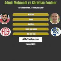 Admir Mehmedi vs Christian Gentner h2h player stats
