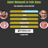 Admir Mehmedi vs Felix Klaus h2h player stats