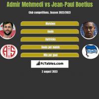 Admir Mehmedi vs Jean-Paul Boetius h2h player stats