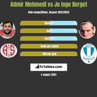 Admir Mehmedi vs Jo Inge Berget h2h player stats