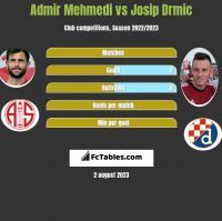 Admir Mehmedi vs Josip Drmic h2h player stats
