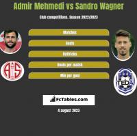 Admir Mehmedi vs Sandro Wagner h2h player stats