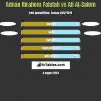 Adnan Ibrahem Falatah vs Ali Al-Salem h2h player stats