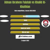 Adnan Ibrahem Falatah vs Khalid Al-Khathlan h2h player stats