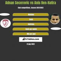 Adnan Secerovic vs Anis Ben-Hatira h2h player stats