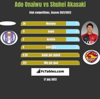 Ado Onaiwu vs Shuhei Akasaki h2h player stats