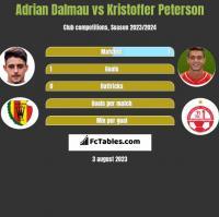 Adrian Dalmau vs Kristoffer Peterson h2h player stats