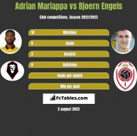 Adrian Mariappa vs Bjoern Engels h2h player stats