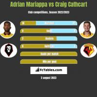Adrian Mariappa vs Craig Cathcart h2h player stats