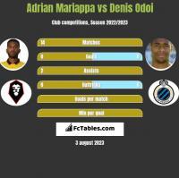 Adrian Mariappa vs Denis Odoi h2h player stats