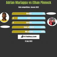 Adrian Mariappa vs Ethan Pinnock h2h player stats