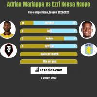 Adrian Mariappa vs Ezri Konsa Ngoyo h2h player stats