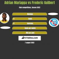 Adrian Mariappa vs Frederic Guilbert h2h player stats