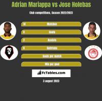 Adrian Mariappa vs Jose Holebas h2h player stats