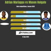 Adrian Mariappa vs Mason Holgate h2h player stats