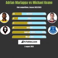 Adrian Mariappa vs Michael Keane h2h player stats