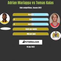 Adrian Mariappa vs Tomas Kalas h2h player stats